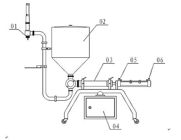 颗粒浆状灌装机工作原理图:                半自动膏体灌装机磁力